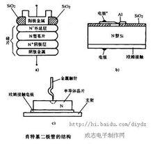 肖特基二极管结构原理图